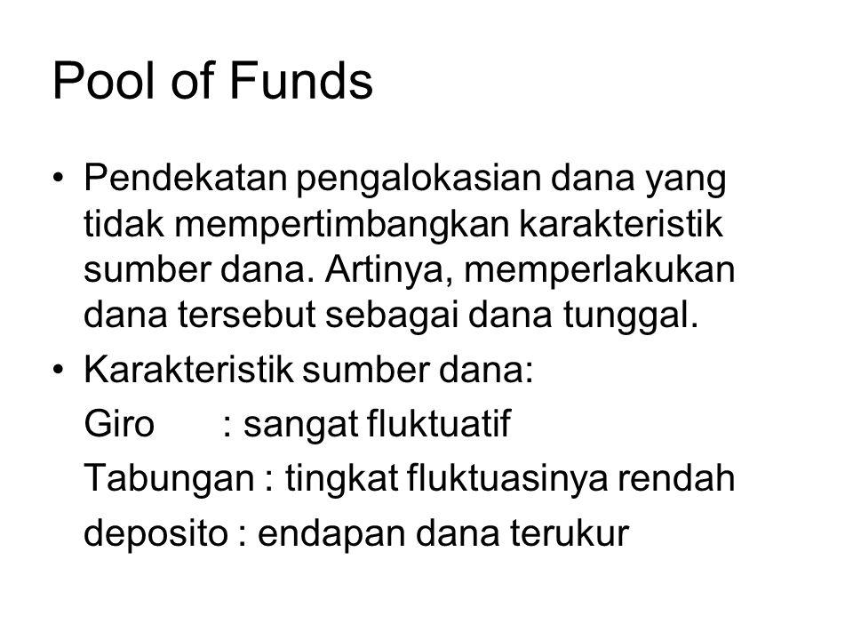 Pool of Funds Pendekatan pengalokasian dana yang tidak mempertimbangkan karakteristik sumber dana. Artinya, memperlakukan dana tersebut sebagai dana t