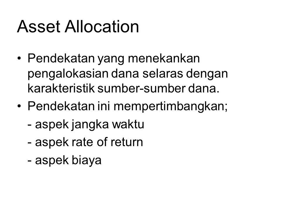 Asset Allocation Pendekatan yang menekankan pengalokasian dana selaras dengan karakteristik sumber-sumber dana. Pendekatan ini mempertimbangkan; - asp