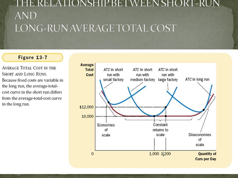 Economies Of Scale : kejadian dimana biaya total rata- rata jangka panjang menurun ketika kuantitas output meningkat Diseconomies Of Scale : kejadian dimana jangka panjang biaya total rata-rata meningkat ketika kuantitas output meningkat Constant Returns To Scale : kejadian dimana biaya total rata-rata jangka panjang tetap sama dengan jumlah perubahan output