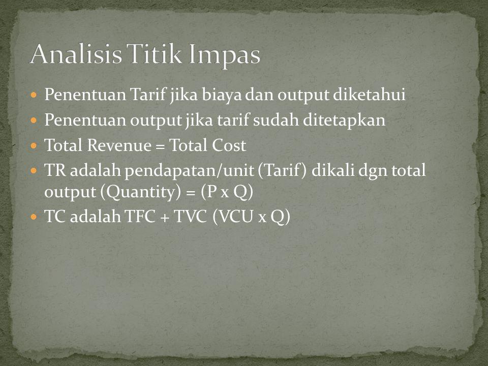 Penentuan Tarif jika biaya dan output diketahui Penentuan output jika tarif sudah ditetapkan Total Revenue = Total Cost TR adalah pendapatan/unit (Tar