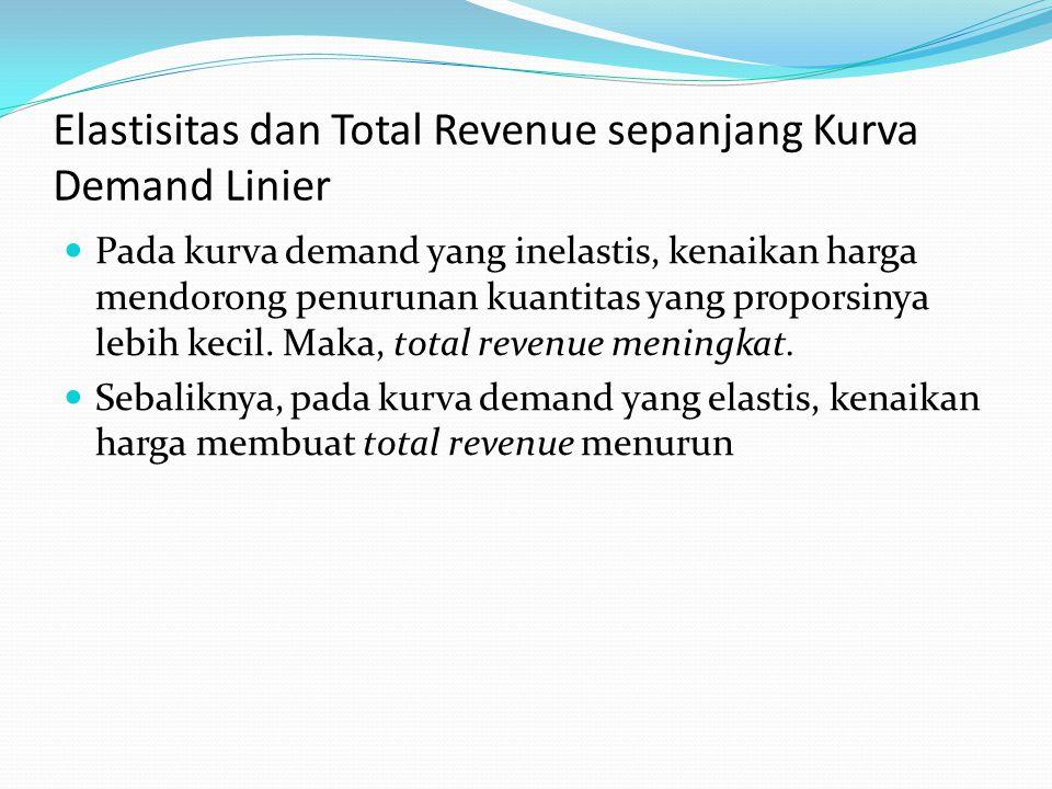 Elastisitas dan Total Revenue sepanjang Kurva Demand Linier Pada kurva demand yang inelastis, kenaikan harga mendorong penurunan kuantitas yang propor