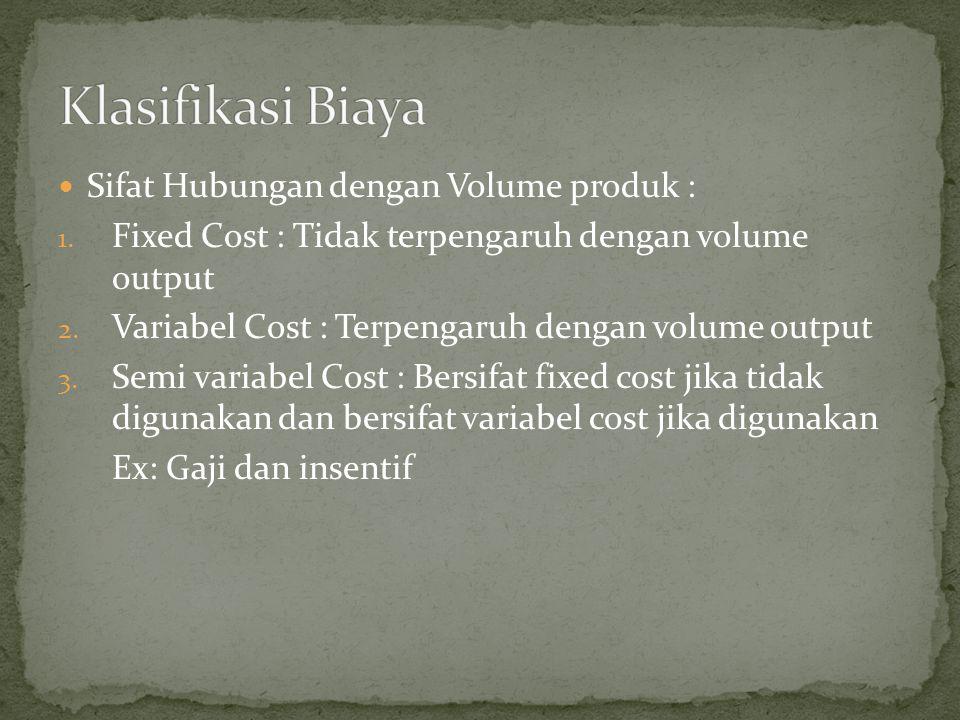 Sifat Hubungan dengan Volume produk : 1. Fixed Cost : Tidak terpengaruh dengan volume output 2. Variabel Cost : Terpengaruh dengan volume output 3. Se