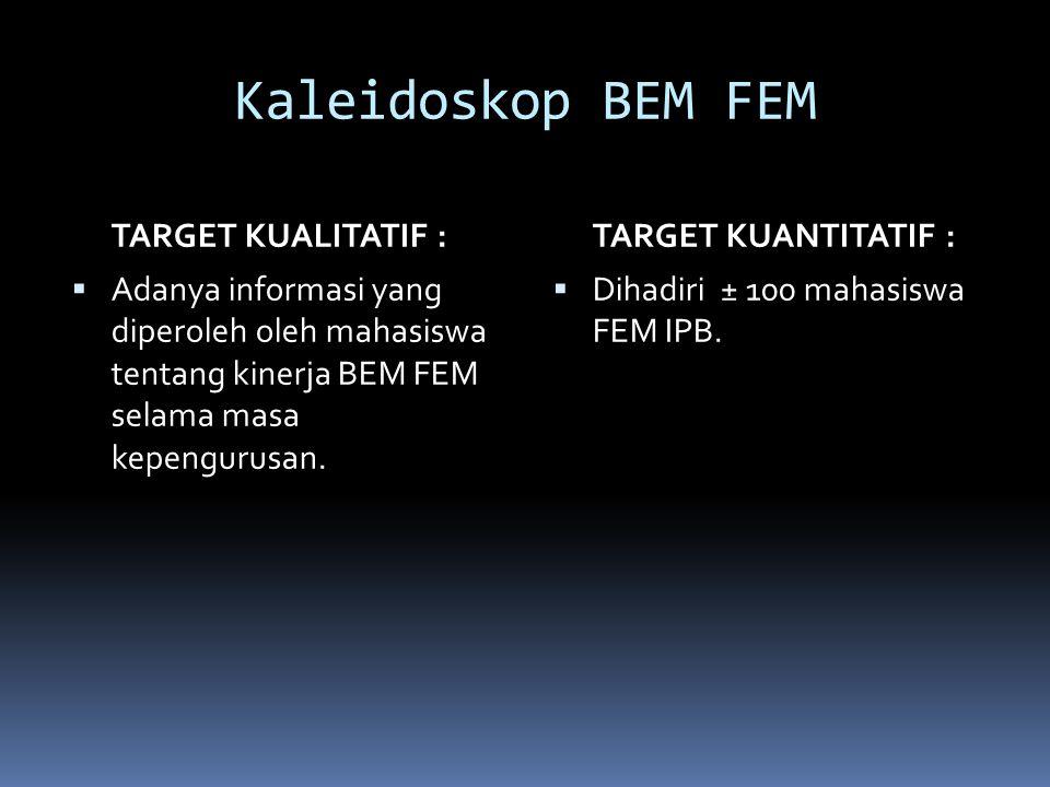 Kaleidoskop BEM FEM TARGET KUALITATIF :  Adanya informasi yang diperoleh oleh mahasiswa tentang kinerja BEM FEM selama masa kepengurusan.