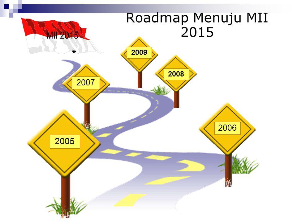 2008 2005 2007 2006 2009 MII 2015 Roadmap Menuju MII 2015