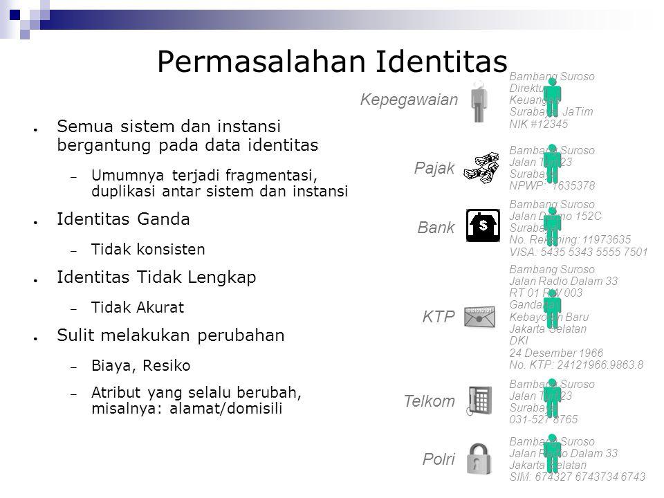 Permasalahan Identitas ● Semua sistem dan instansi bergantung pada data identitas – Umumnya terjadi fragmentasi, duplikasi antar sistem dan instansi ●