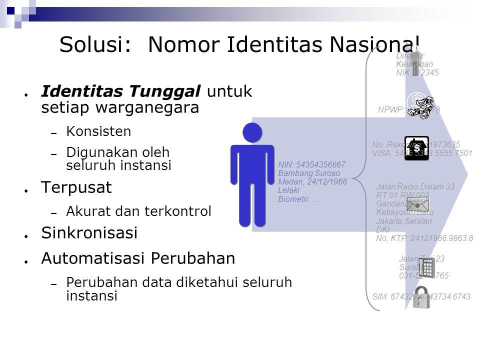 Solusi: Nomor Identitas Nasional ● Identitas Tunggal untuk setiap warganegara – Konsisten – Digunakan oleh seluruh instansi ● Terpusat – Akurat dan te