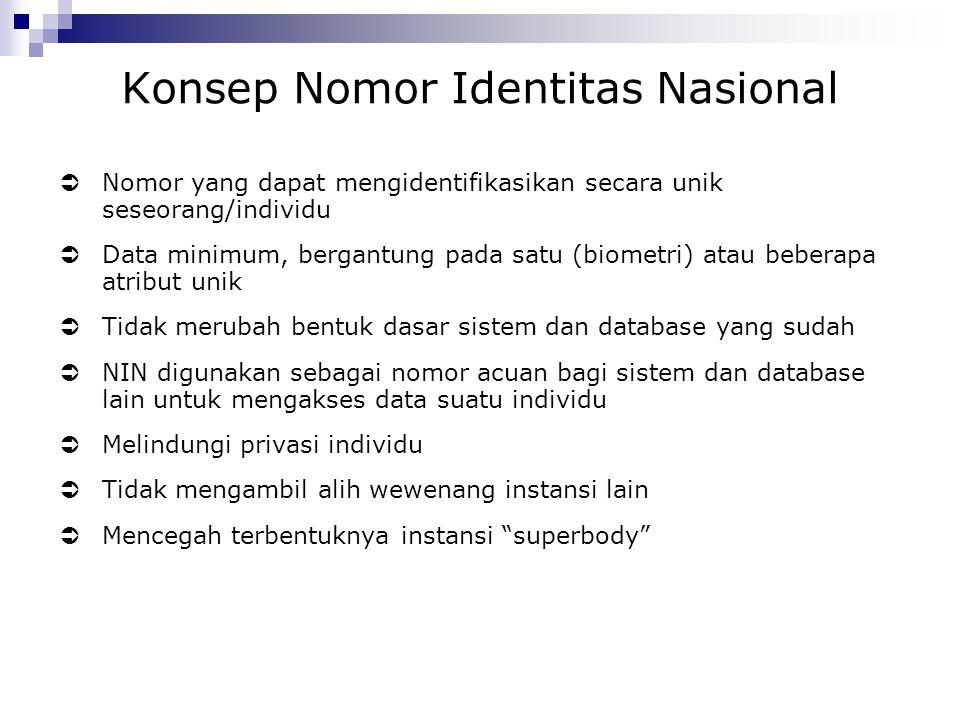 Konsep Nomor Identitas Nasional  Nomor yang dapat mengidentifikasikan secara unik seseorang/individu  Data minimum, bergantung pada satu (biometri)