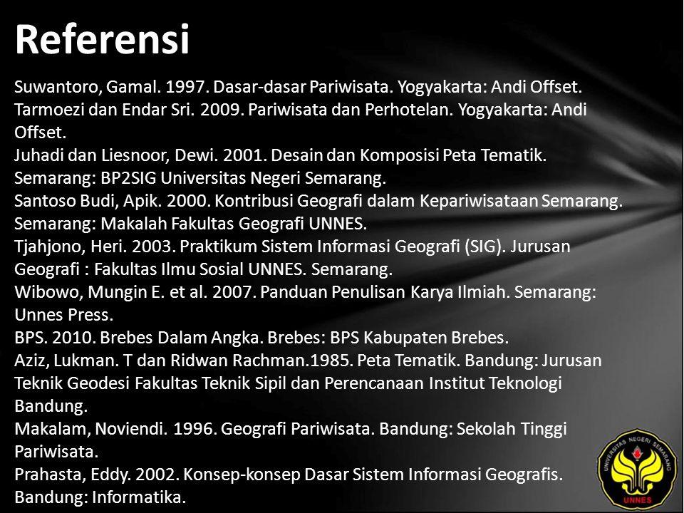 Referensi Suwantoro, Gamal. 1997. Dasar-dasar Pariwisata. Yogyakarta: Andi Offset. Tarmoezi dan Endar Sri. 2009. Pariwisata dan Perhotelan. Yogyakarta