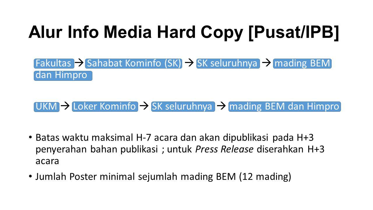 Alur Info Media Hard Copy [Pusat/IPB] Fakultas  Sahabat Kominfo (SK)  SK seluruhnya  mading BEM dan Himpro UKM  Loker Kominfo  SK seluruhnya  mading BEM dan Himpro Batas waktu maksimal H-7 acara dan akan dipublikasi pada H+3 penyerahan bahan publikasi ; untuk Press Release diserahkan H+3 acara Jumlah Poster minimal sejumlah mading BEM (12 mading)