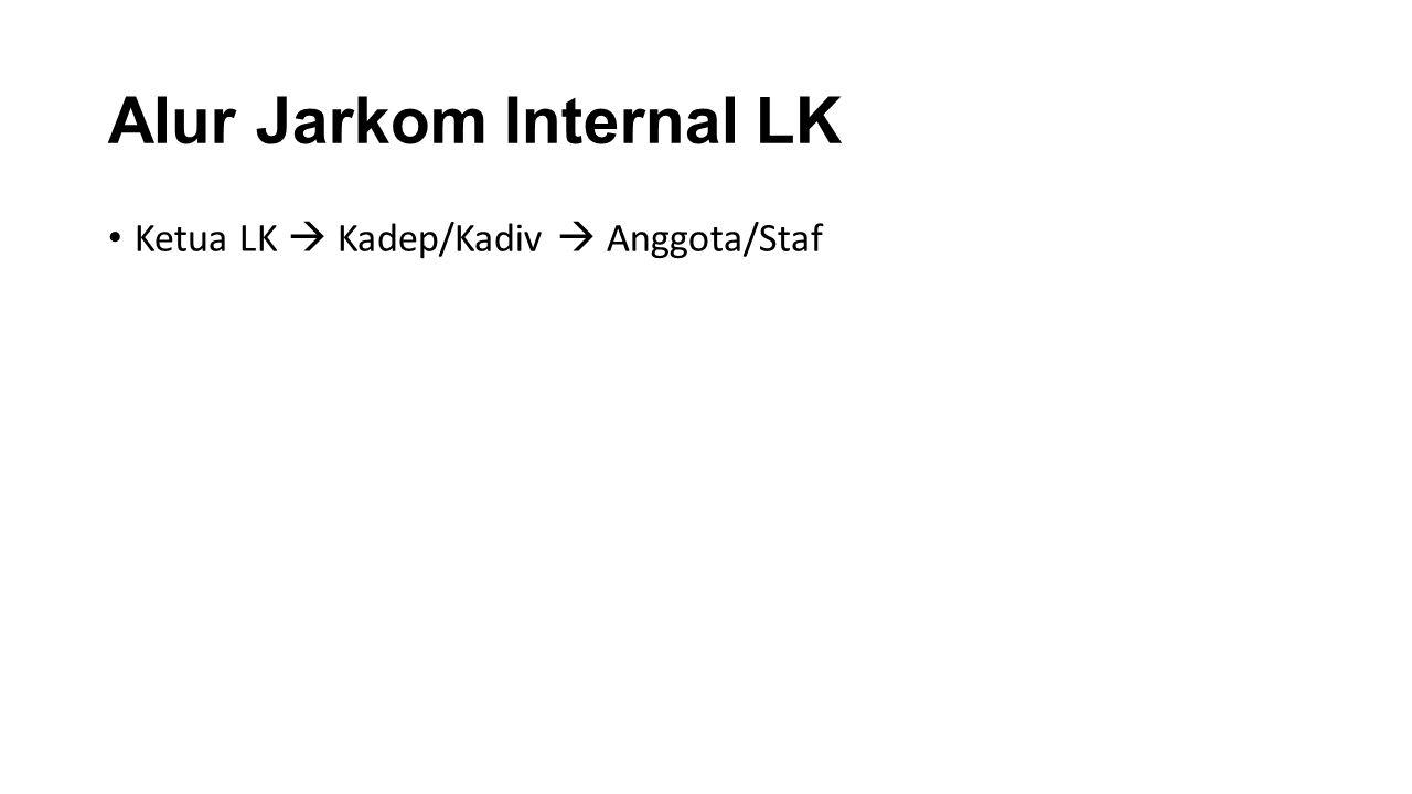 Alur Jarkom Internal LK Ketua LK  Kadep/Kadiv  Anggota/Staf