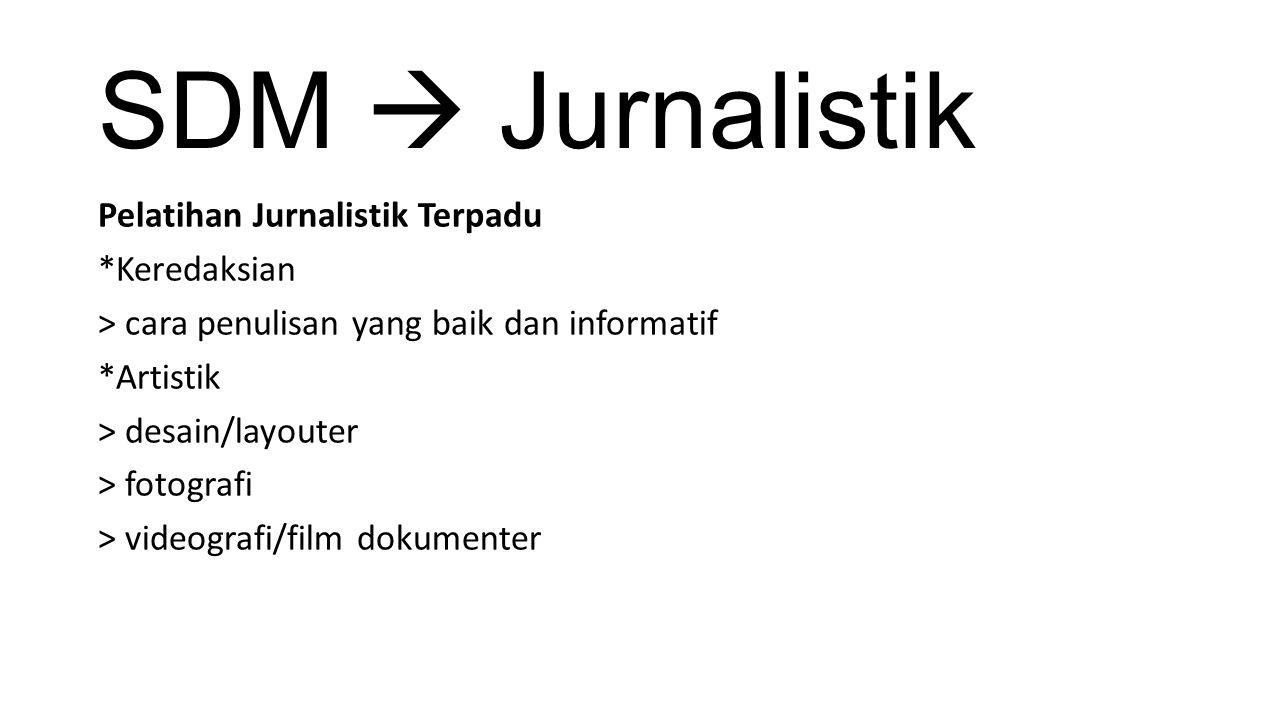 SDM  Jurnalistik Pelatihan Jurnalistik Terpadu *Keredaksian > cara penulisan yang baik dan informatif *Artistik > desain/layouter > fotografi > videografi/film dokumenter
