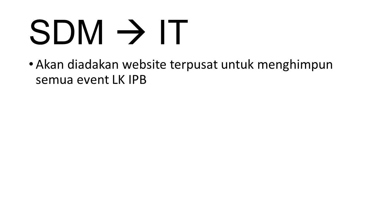 SDM  IT Akan diadakan website terpusat untuk menghimpun semua event LK IPB