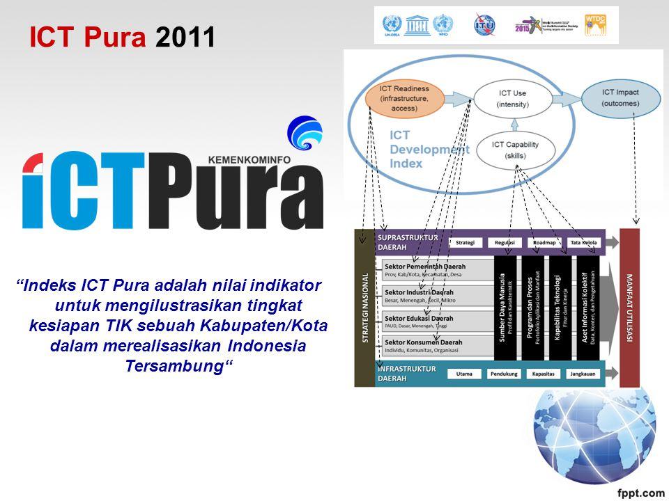 ICT Pura 2011 Indeks ICT Pura adalah nilai indikator untuk mengilustrasikan tingkat kesiapan TIK sebuah Kabupaten/Kota dalam merealisasikan Indonesia Tersambung