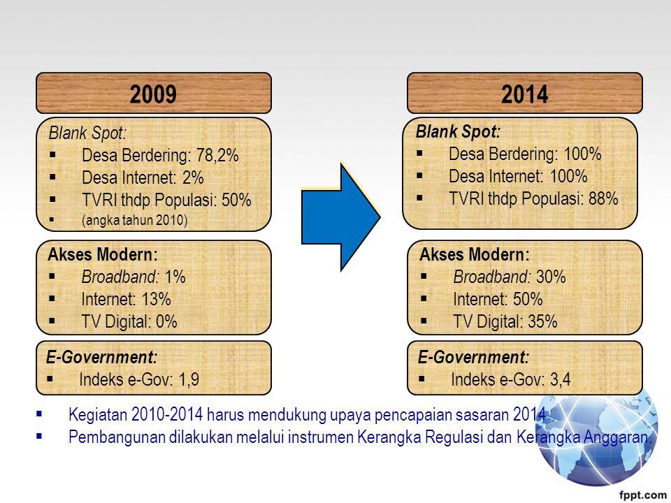 2009 Blank Spot:  Desa Berdering: 78,2%  Desa Internet: 2%  TVRI thdp Populasi: 50%  (angka tahun 2010) Akses Modern:  Broadband: 1%  Internet: 13%  TV Digital: 0% E-Government:  Indeks e-Gov: 1,9 2014 Blank Spot:  Desa Berdering: 100%  Desa Internet: 100%  TVRI thdp Populasi: 88% Akses Modern:  Broadband: 30%  Internet: 50%  TV Digital: 35% E-Government:  Indeks e-Gov: 3,4  Kegiatan 2010-2014 harus mendukung upaya pencapaian sasaran 2014  Pembangunan dilakukan melalui instrumen Kerangka Regulasi dan Kerangka Anggaran.