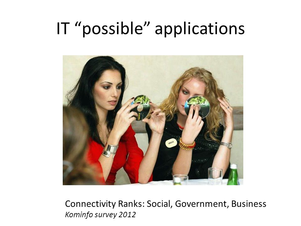 IT possible applications Connectivity Ranks: Social, Government, Business Kominfo survey 2012