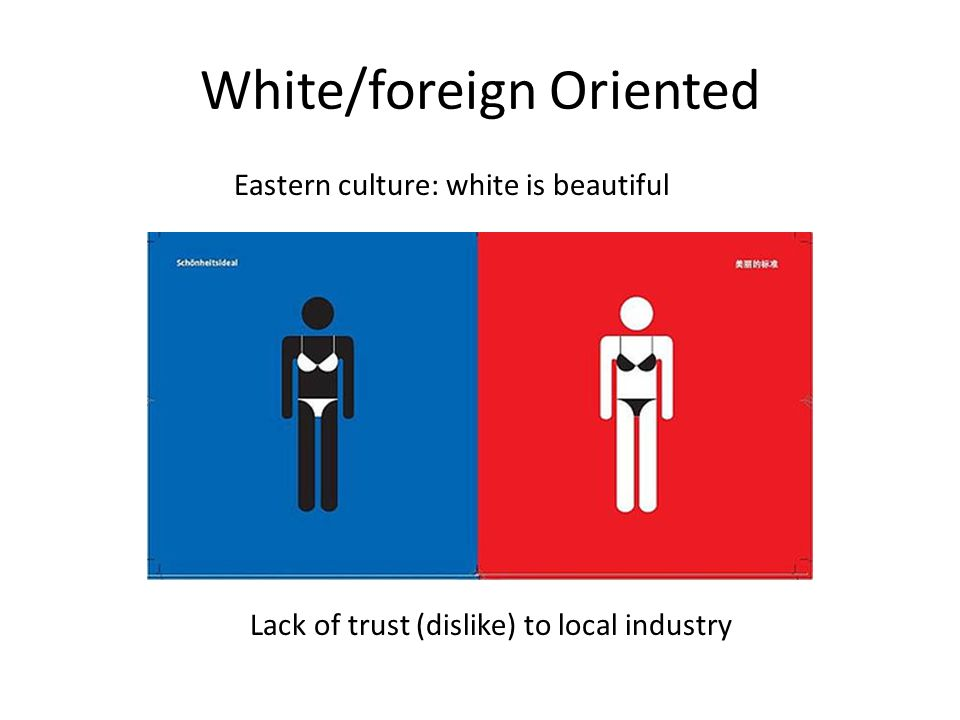 White/foreign Oriented Lack of trust (dislike) to local industry Eastern culture: white is beautiful