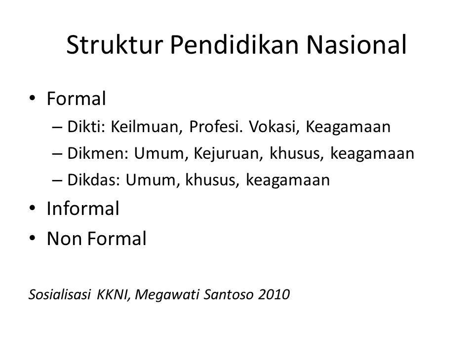 Struktur Pendidikan Nasional Formal – Dikti: Keilmuan, Profesi. Vokasi, Keagamaan – Dikmen: Umum, Kejuruan, khusus, keagamaan – Dikdas: Umum, khusus,