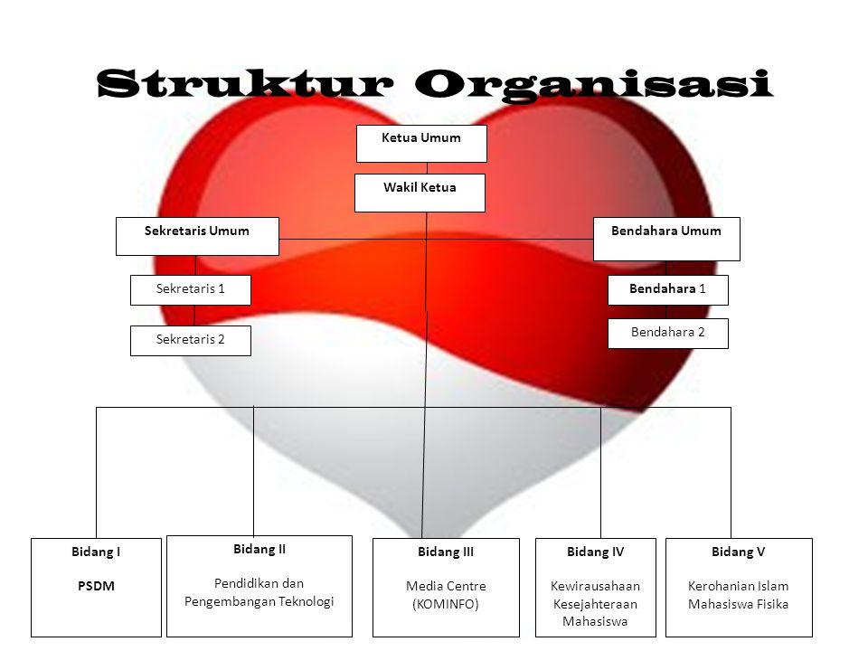 Struktur Organisasi Ketua Umum Bidang IV Kewirausahaan Kesejahteraan Mahasiswa Bidang I PSDM Bidang II Pendidikan dan Pengembangan Teknologi Bidang II