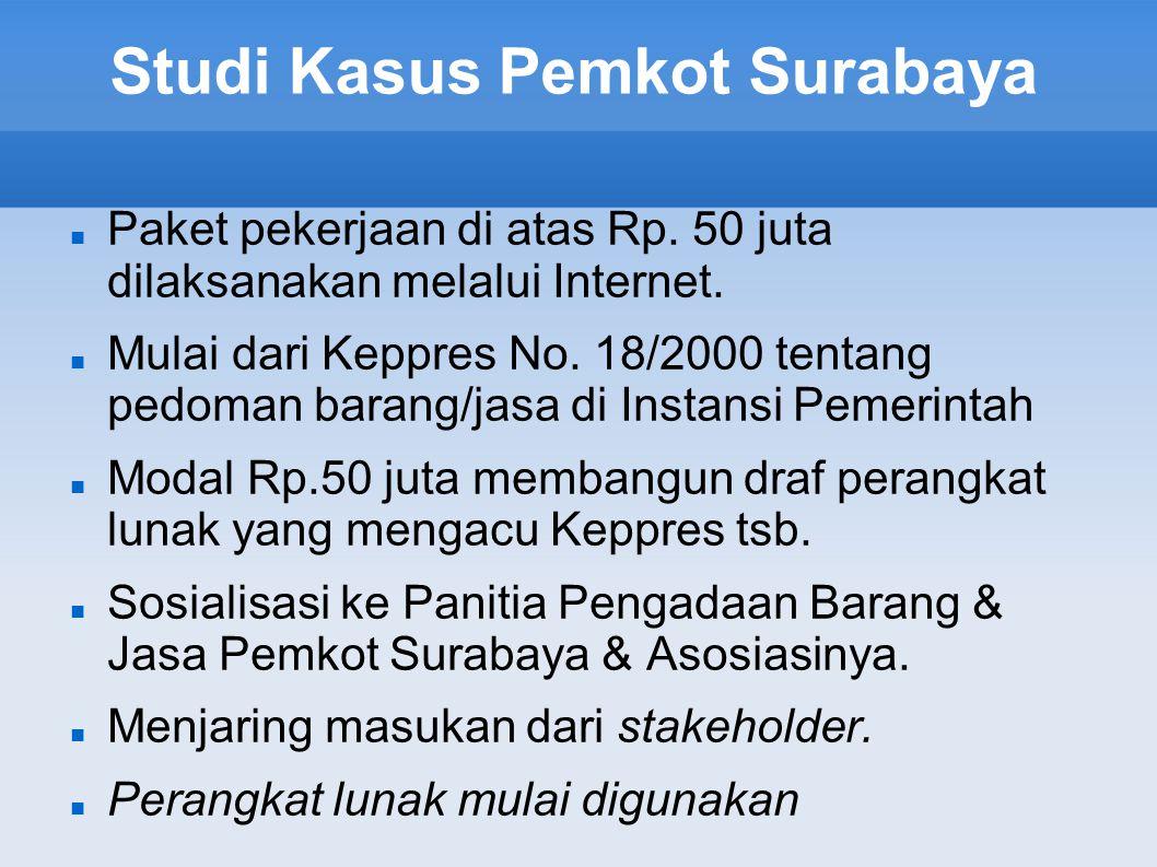 Studi Kasus Pemkot Surabaya Paket pekerjaan di atas Rp. 50 juta dilaksanakan melalui Internet. Mulai dari Keppres No. 18/2000 tentang pedoman barang/j