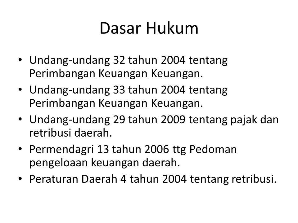 Dasar Hukum Undang-undang 32 tahun 2004 tentang Perimbangan Keuangan Keuangan.