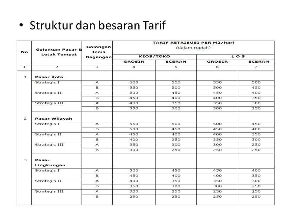 Struktur dan besaran Tarif