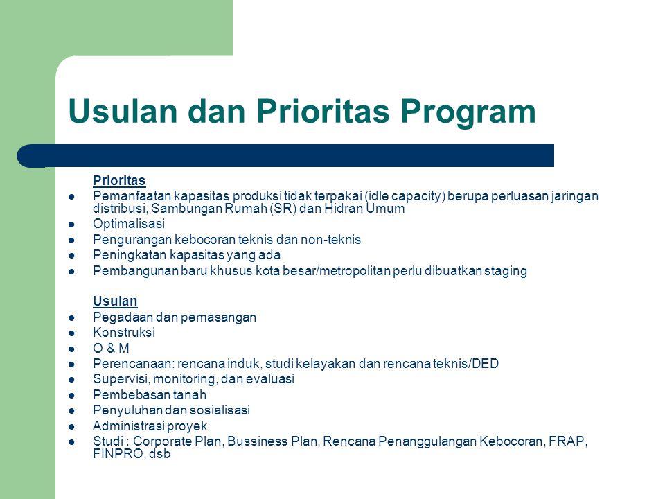 Usulan dan Prioritas Program Prioritas Pemanfaatan kapasitas produksi tidak terpakai (idle capacity) berupa perluasan jaringan distribusi, Sambungan R