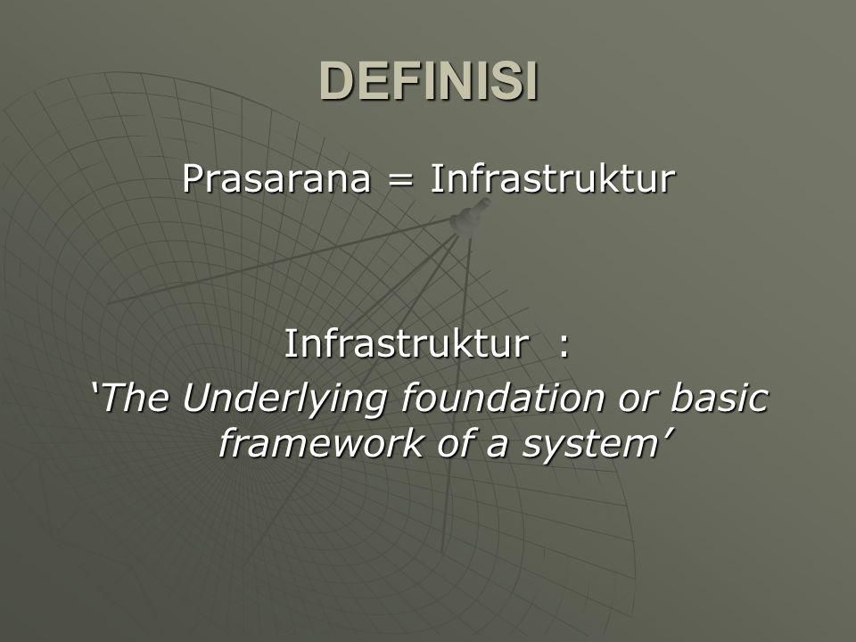 DEFINISI Prasarana = Infrastruktur Infrastruktur : 'The Underlying foundation or basic framework of a system'