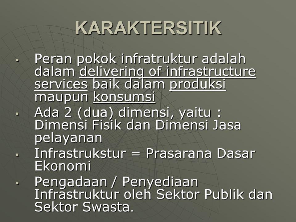 KARAKTERSITIK  Peran pokok infratruktur adalah dalam delivering of infrastructure services baik dalam produksi maupun konsumsi  Ada 2 (dua) dimensi,