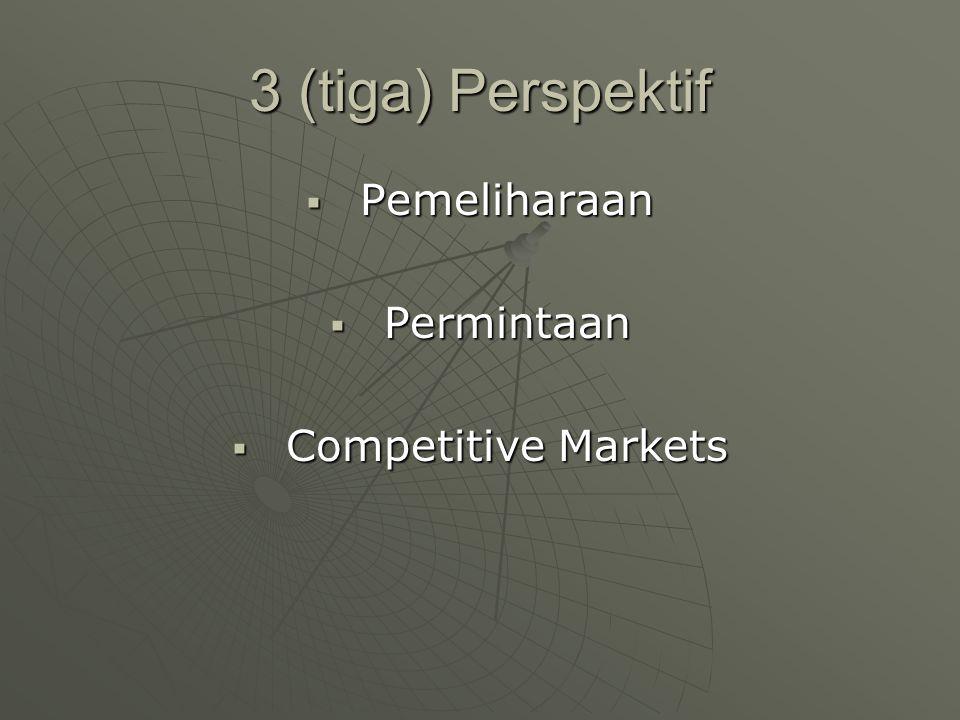 3 (tiga) Perspektif  Pemeliharaan  Permintaan  Competitive Markets
