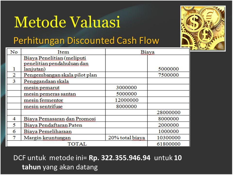 Metode Valuasi Perhitungan Discounted Cash Flow DCF untuk metode ini= Rp.