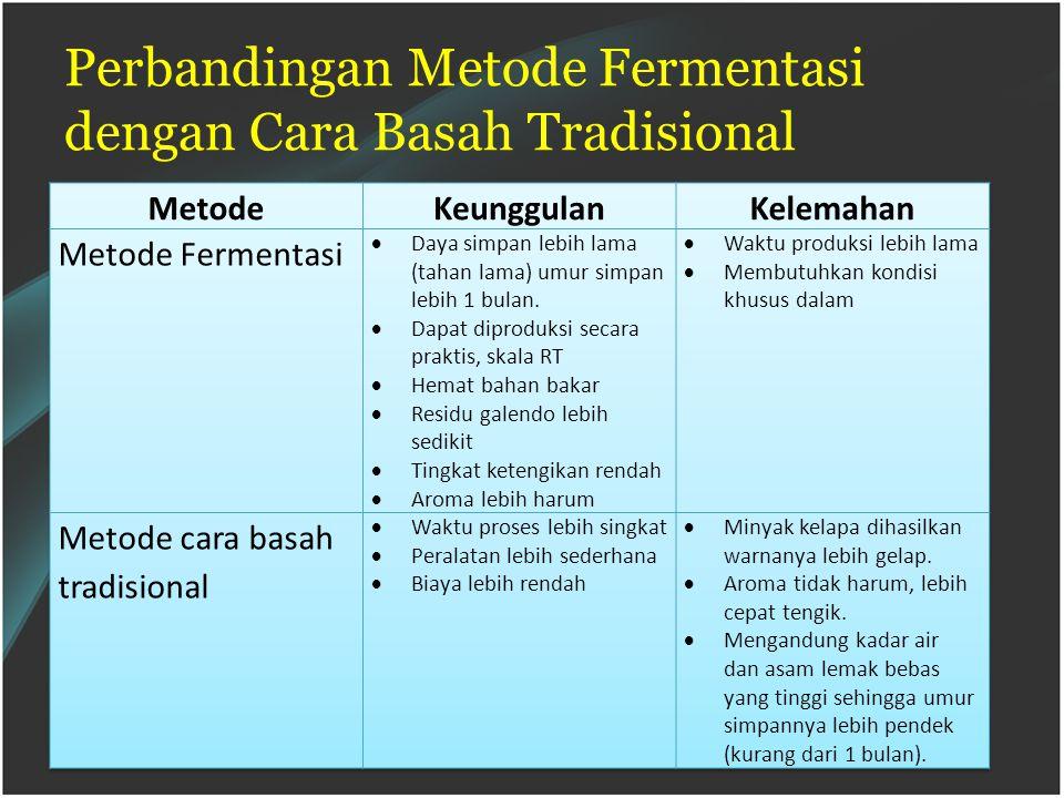 Perbandingan Metode Fermentasi dengan Cara Basah Tradisional