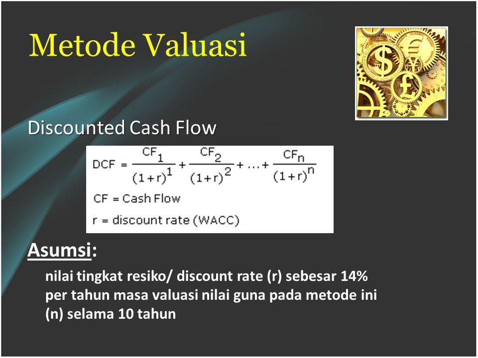 Metode Valuasi Discounted Cash Flow Asumsi: nilai tingkat resiko/ discount rate (r) sebesar 14% per tahun masa valuasi nilai guna pada metode ini (n) selama 10 tahun