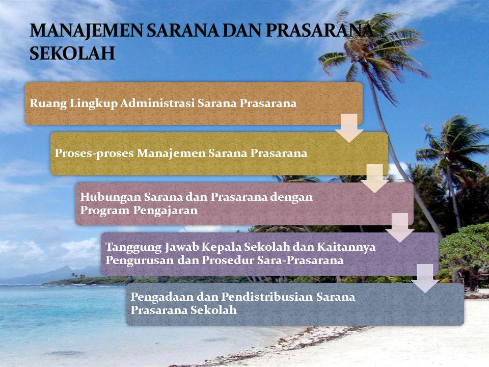 Ruang Lingkup Administrasi Sarana PrasaranaProses-proses Manajemen Sarana Prasarana Hubungan Sarana dan Prasarana dengan Program Pengajaran Tanggung J