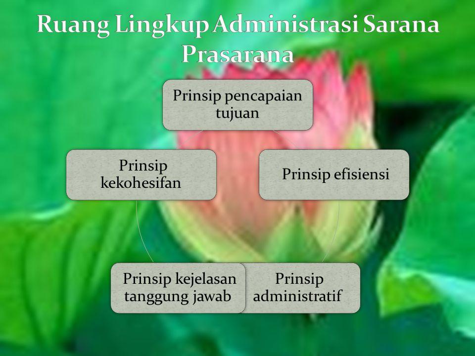 Prinsip pencapaian tujuan Prinsip efisiensi Prinsip administratif Prinsip kejelasan tanggung jawab Prinsip kekohesifan