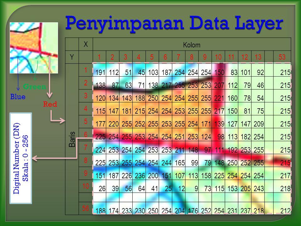 Peta Dasar BAKOSORTANAL Edisi Peta : 1998 - 2001 PETA RUPABUMI BAKOSORTANAL Skala 1: 25.000 Peta Digital Joining Verifikasi Peta Dasar Batas Administrasi Obyek Alam Kountor Data Sarana dan Prasarana Sumber Daya Air