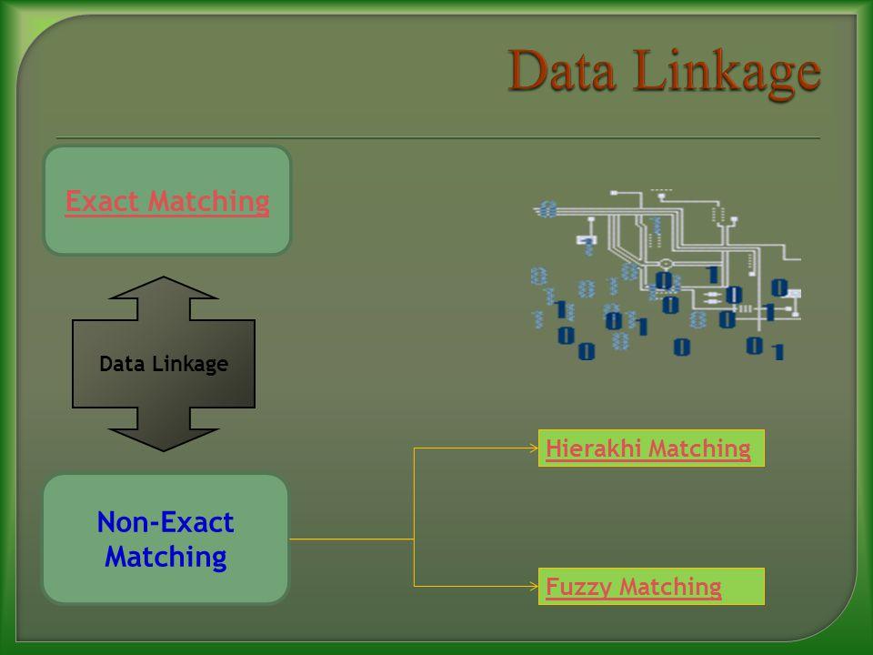 Data Linkage Hierakhi Matching Fuzzy Matching Exact Matching Non-Exact Matching