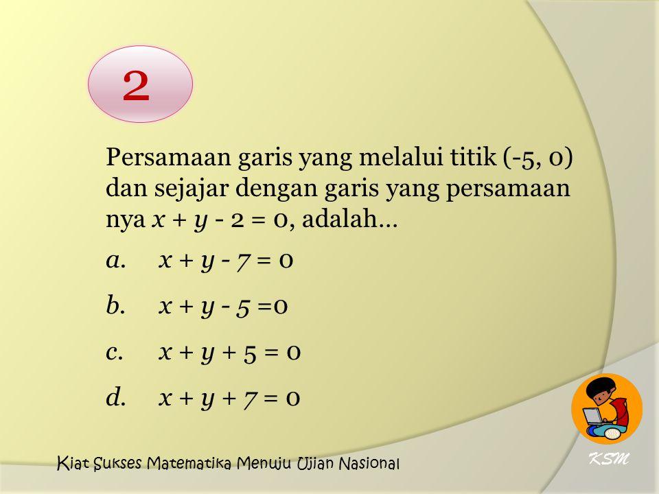 Persamaan garis yang melalui titik (-5, 0) dan sejajar dengan garis yang persamaan nya x + y - 2 = 0, adalah… a.x + y - 7 = 0 b.x + y - 5 =0 c.x + y + 5 = 0 d.x + y + 7 = 0 2 KSM K iat Sukses Matematika Menuju Ujian Nasional