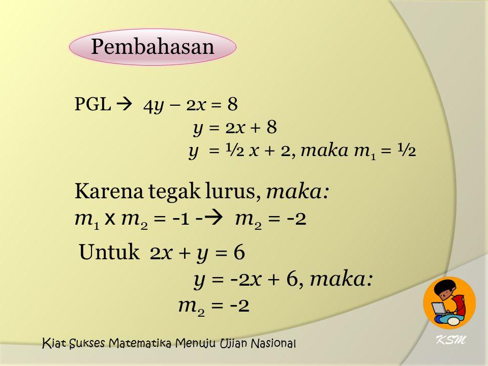 Pembahasan PGL  4y – 2x = 8 y = 2x + 8 y = ½ x + 2, maka m 1 = ½ Karena tegak lurus, maka: m 1 x m 2 = -1 -  m 2 = -2 Untuk 2x + y = 6 y = -2x + 6, maka: m 2 = -2 KSM K iat Sukses Matematika Menuju Ujian Nasional