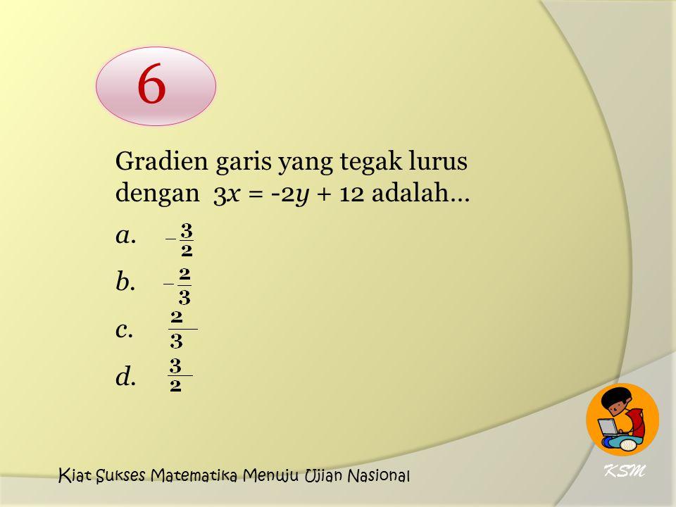 Gradien garis yang tegak lurus dengan 3x = -2y + 12 adalah… a. b. c. d. 6 KSM K iat Sukses Matematika Menuju Ujian Nasional