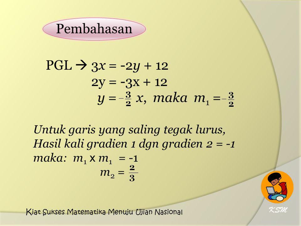 Pembahasan Untuk garis yang saling tegak lurus, Hasil kali gradien 1 dgn gradien 2 = -1 maka: m 1 x m 1 = -1 m 2 = PGL  3x = -2y + 12 2y = -3x + 12 y = x, maka m 1 = KSM K iat Sukses Matematika Menuju Ujian Nasional