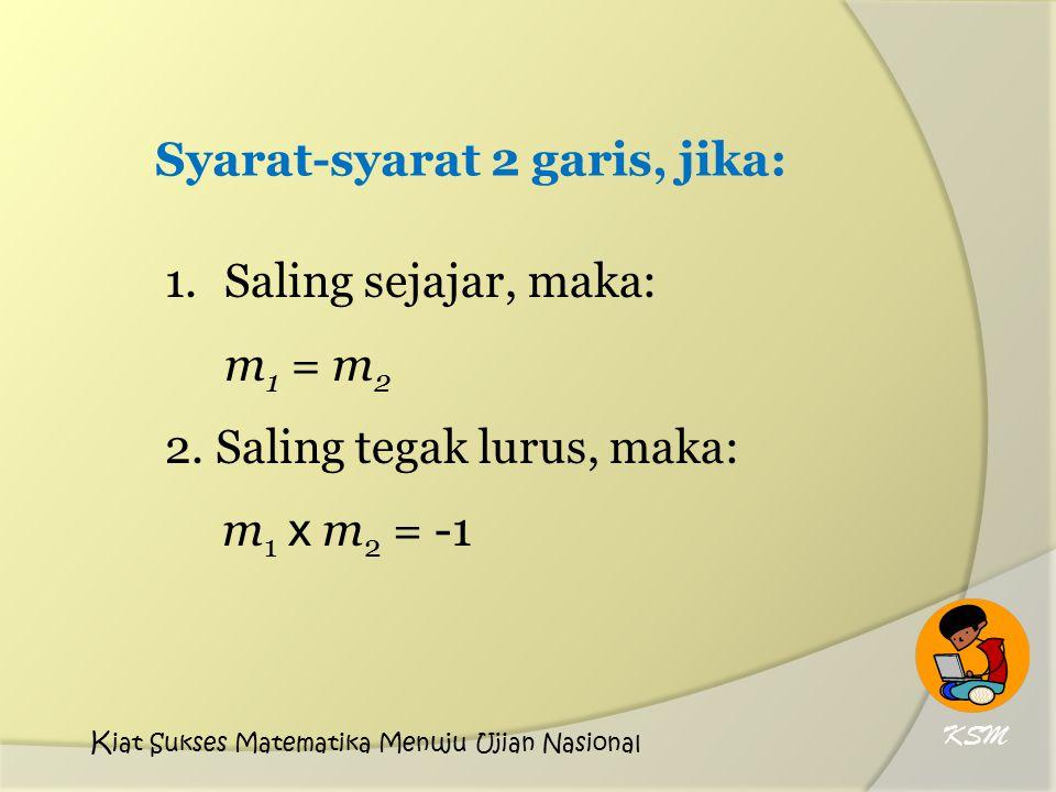 Syarat-syarat 2 garis, jika: 1.Saling sejajar, maka: m 1 = m 2 2. Saling tegak lurus, maka: m 1 x m 2 = -1 KSM K iat Sukses Matematika Menuju Ujian Na