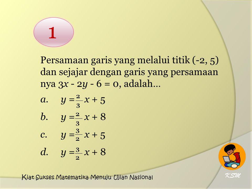 y – y 1 = m (x – x 1 ) y – 5 = (x – (-2)) y – 5 = x + 3 y = x + 3 + 5 y = x + 8 Pembahasan 3x - 2y - 6 = 0  y = x + 3 m 1 =, maka m 2 = (karena sejajar) Diket: x 1 = -2, y 1 = 5, dan m = KSM K iat Sukses Matematika Menuju Ujian Nasional