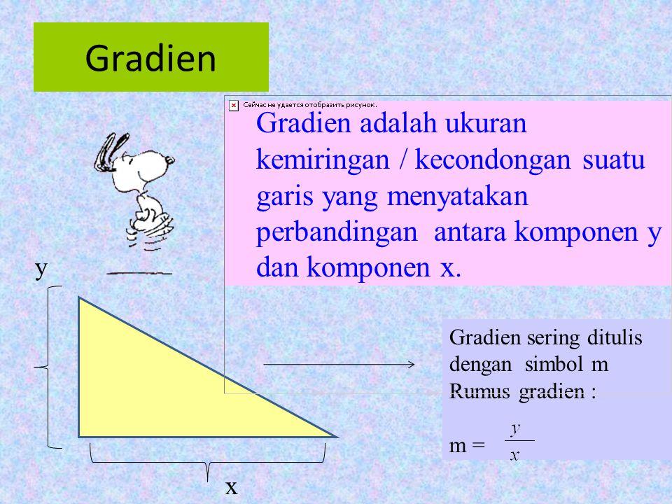 Gradien Gradien adalah ukuran kemiringan / kecondongan suatu garis yang menyatakan perbandingan antara komponen y dan komponen x. y x Gradien sering d