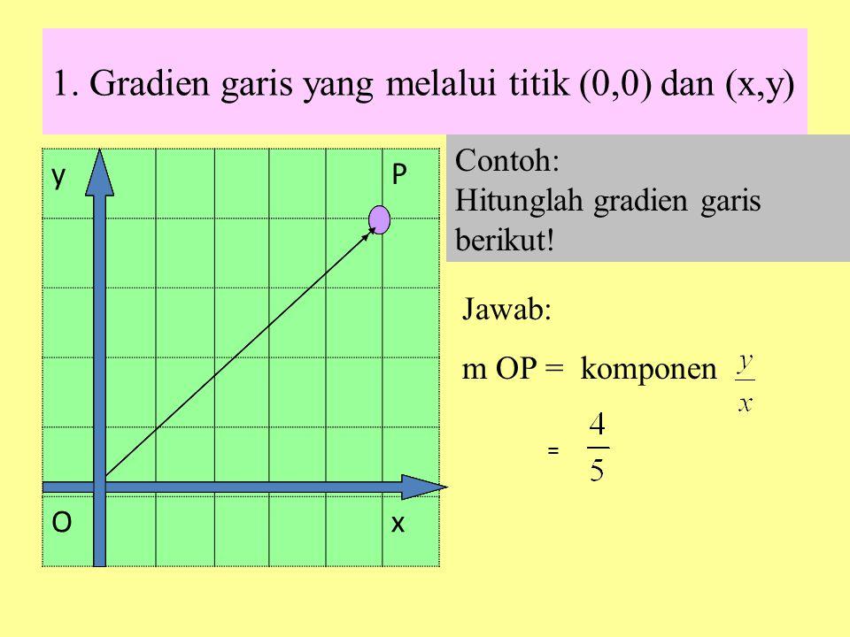 1. Gradien garis yang melalui titik (0,0) dan (x,y) yP Ox Contoh: Hitunglah gradien garis berikut! Jawab: m OP = komponen =