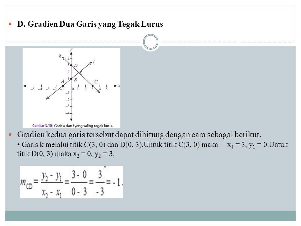D. Gradien Dua Garis yang Tegak Lurus Gradien kedua garis tersebut dapat dihitung dengan cara sebagai berikut. Garis k melalui titik C(3, 0) dan D(0,
