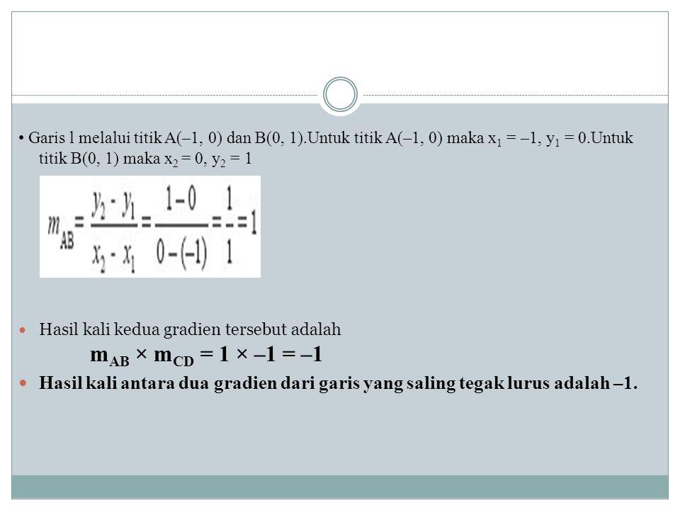 Garis l melalui titik A(–1, 0) dan B(0, 1).Untuk titik A(–1, 0) maka x 1 = –1, y 1 = 0.Untuk titik B(0, 1) maka x 2 = 0, y 2 = 1 Hasil kali kedua grad
