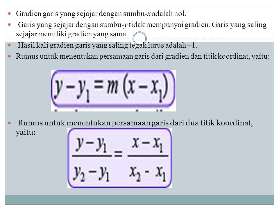 Gradien garis yang sejajar dengan sumbu-x adalah nol. Garis yang sejajar dengan sumbu-y tidak mempunyai gradien. Garis yang saling sejajar memiliki gr