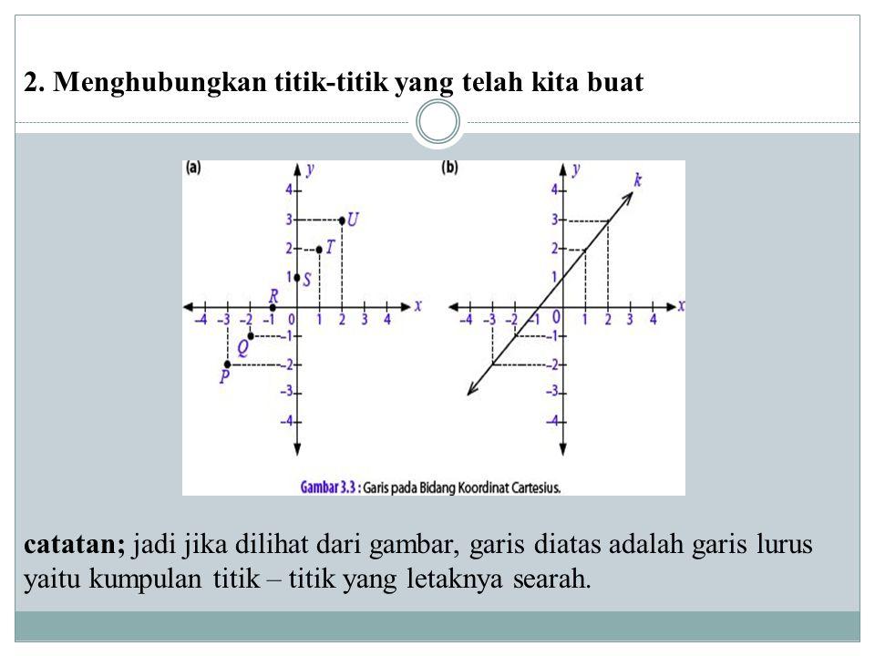2. Menghubungkan titik-titik yang telah kita buat catatan; jadi jika dilihat dari gambar, garis diatas adalah garis lurus yaitu kumpulan titik – titik