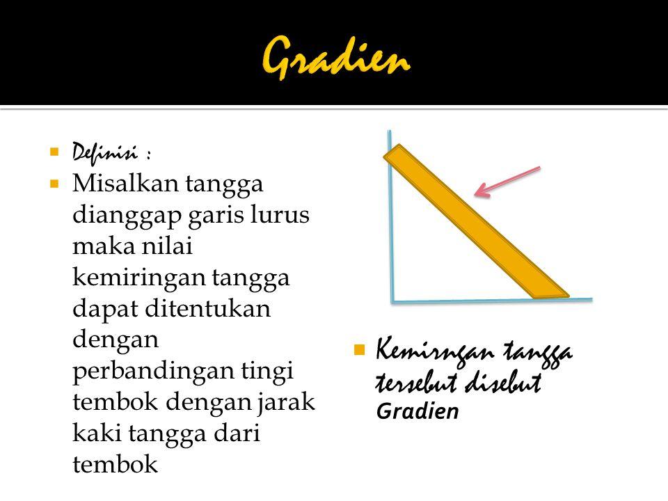 Atau dapat di simpulkan : Gradien adalah bilangan yang menyatakan kecondongan suatu garis yang merupakan prbandingan antara komponen y dan komponen x x y Gradien= Garis dengan persamaan y = mx Memiliki gradien m