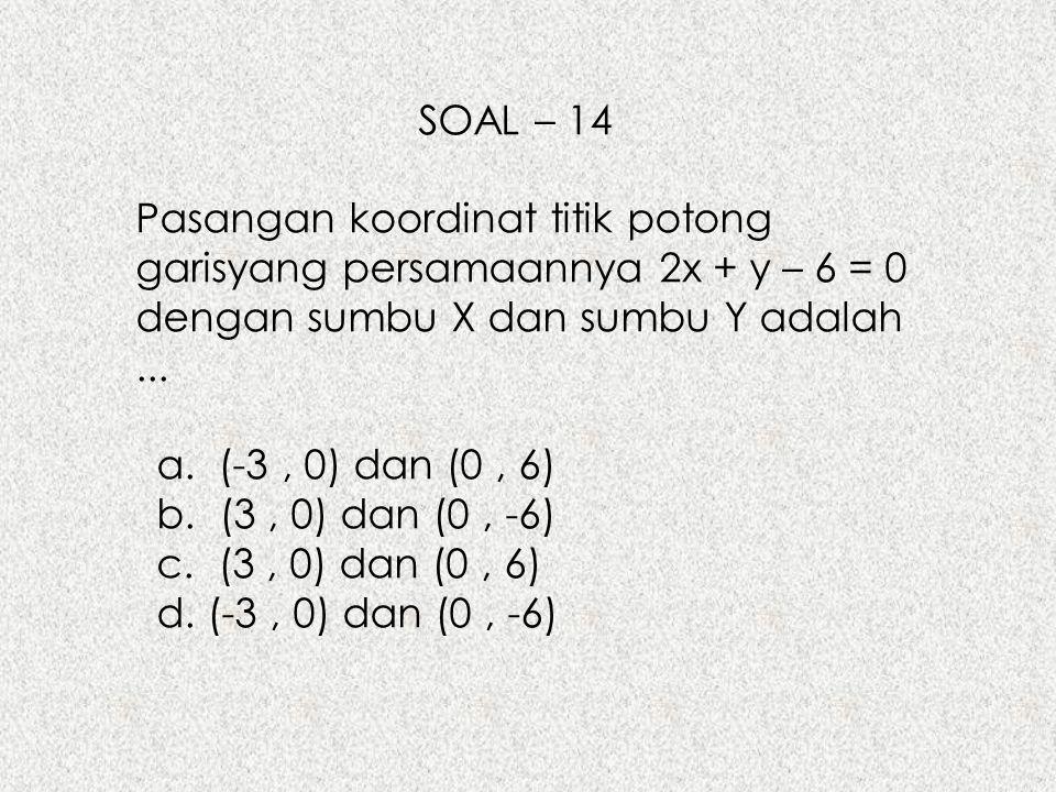 SOAL – 14 Pasangan koordinat titik potong garisyang persamaannya 2x + y – 6 = 0 dengan sumbu X dan sumbu Y adalah... a. (-3, 0) dan (0, 6) b. (3, 0) d